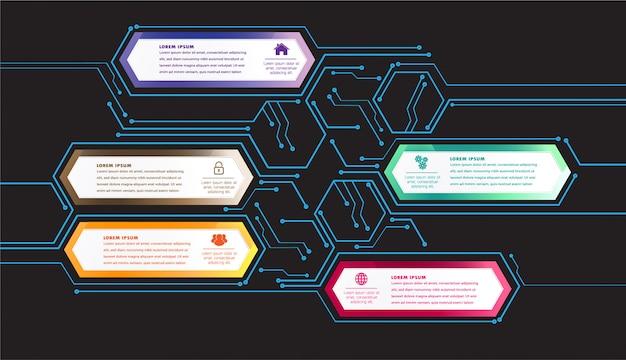 Internet des objets cyber-technologie, bannière de zone de texte