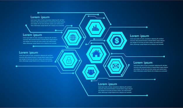 Internet des objets technologie des circuits électroniques