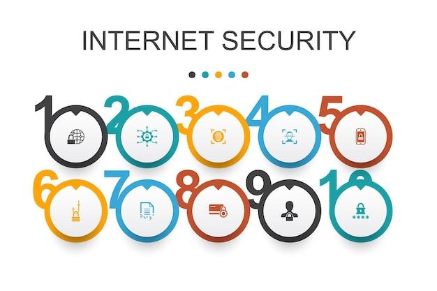 Internet security infographic design template.cyber security, scanner d'empreintes digitales, cryptage des données, icônes simples de mot de passe