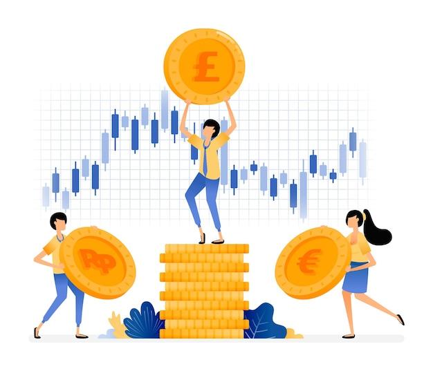 Investir dans des actions et des devises