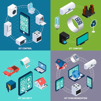Iot 4 bannière isométrique icônes carrées