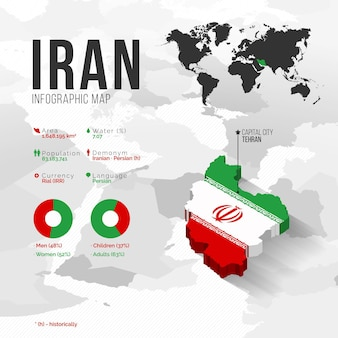 Isométrie iran carte infographie