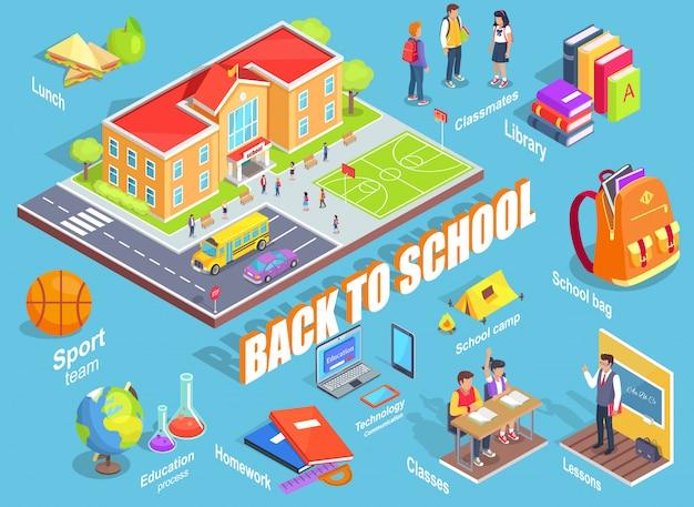 Isométrique retour à l'école avec divers objets