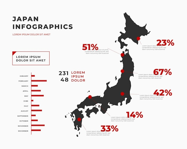 Japon carte infographique