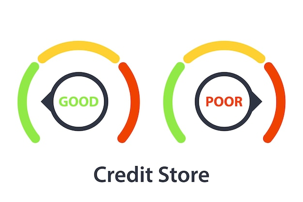 Jauge de pointage de crédit. échelle d'évaluation du pointage de crédit. marché d'affaires de prêt de document de formulaire de risque d'application de concept abstrait. indicateurs de pointage de crédit avec des niveaux de couleur de mauvais à bon