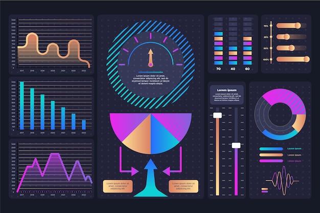 Jeu d'éléments infographiques du tableau de bord