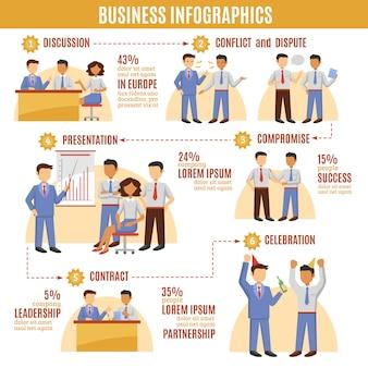 Jeu d'infographie d'affaires