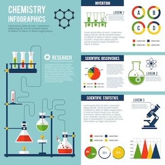 Jeu d'infographie de chimie