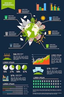 Jeu d'infographie écologie