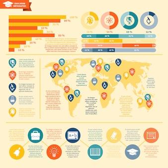 Jeu d'infographie de l'éducation