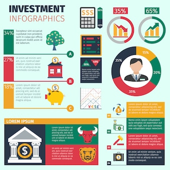 Jeu d'infographie d'investissement