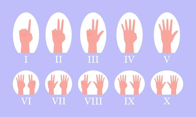 Un jeu de mains. ensemble de mains de comptage signent de un à dix.