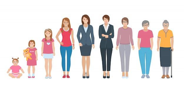 Jeu de personnages féminins