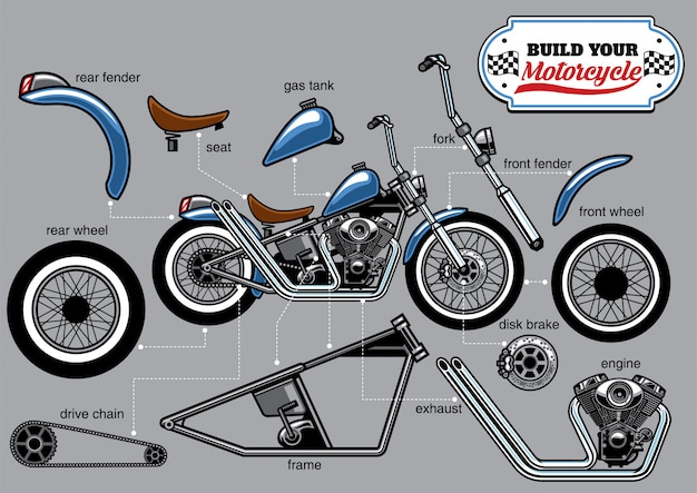 Jeu de pièces de moto de construction