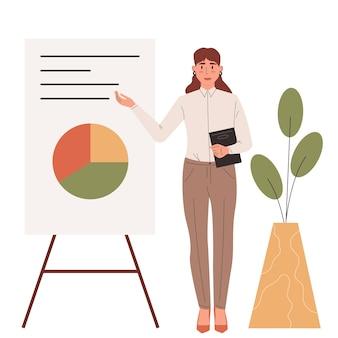 Jeune femme d'affaires avec un écran de présentationdame d'affaires ou employé d'entreprise