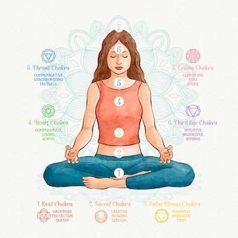 Jeune, girl, séance, lotus, position, chakras, concept