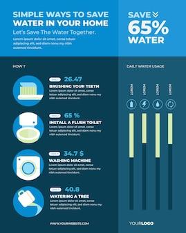 Journée mondiale de l'eau design plat infgraphique