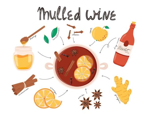 Kit recette vin chaud marmite bouteille gingembre pomme cannelle