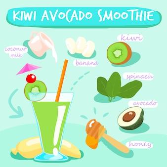 Kiwi avocat délicieux smoothies sains
