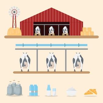 Lait et produits laitiers de la ferme laitière en arrière-plan.