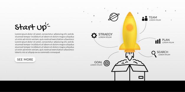 Lancement de vaisseau spatial hors de la boîte à l'espace, concept de démarrage d'entreprise