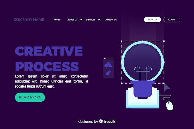 Landing page avec concept de processus créatif