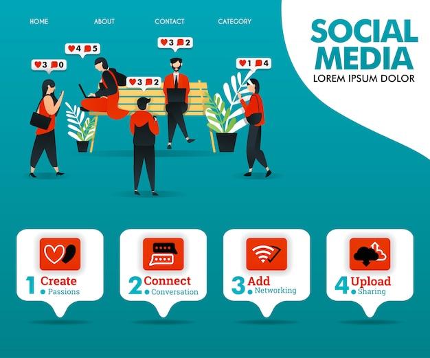 Landing page pour l'activité des médias sociaux