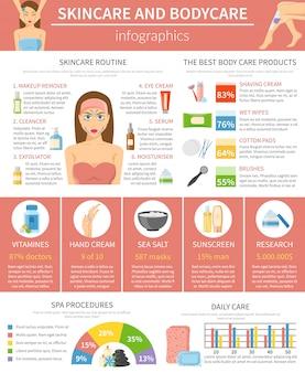 Layout d'infographie de soins de la peau et du corps