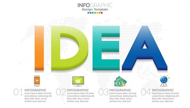 Lettrage de mot idée avec des icônes et des options.