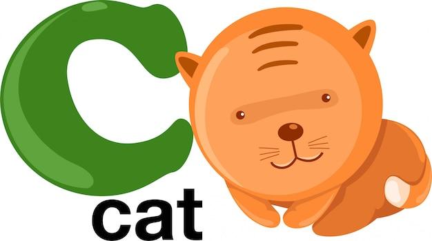 Lettre de l'alphabet animal - c