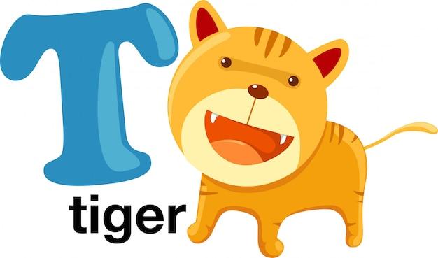 Lettre de l'alphabet des animaux - t
