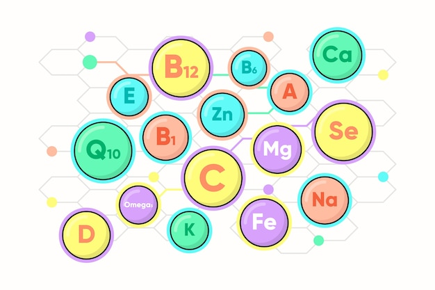 Liens entre vitamines et complexes minéraux