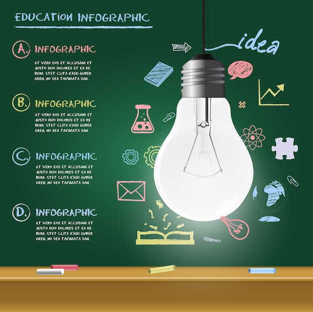 Lightbulb education concept design idée avec tableau noir.