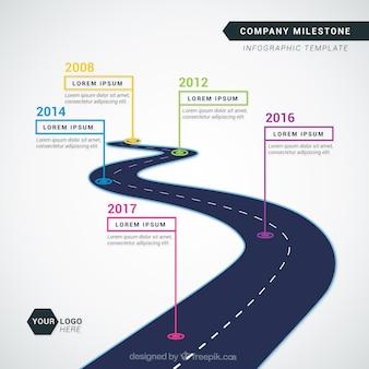 Ligne de temps de l'entreprise avec la route