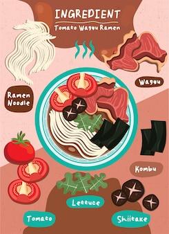 Liste des ingrédients pour bol de ramen
