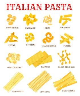 Liste de pâtes italiennes de différentes formes avec des noms