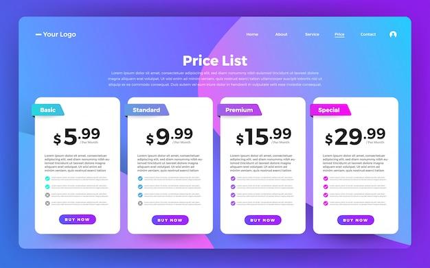 Liste de prix de l'interface utilisateur de l'interface utilisateur