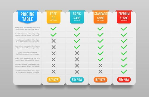 Liste de prix pour l'ensemble de sites web
