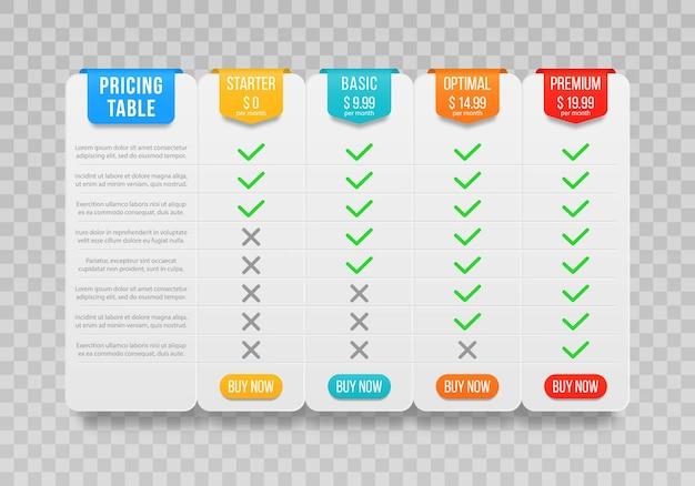Liste de prix pour le site web ensemble de plans d'hébergement de tableaux de prix et de conception de bannières de boîtes web