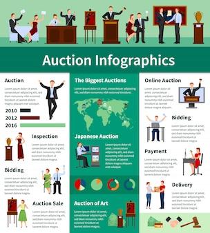 Listes des ventes aux enchères internationales les plus importantes à venir