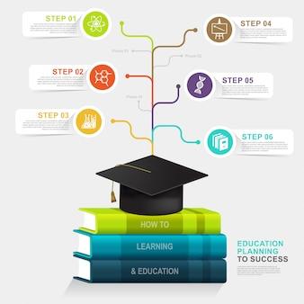 Livres étape éducation infographique.