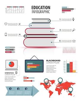 Livres étape infographie de l'éducation ensemble d'infographie de l'éducation illustration vectorielle