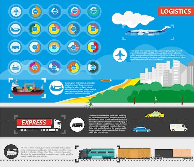 Logistique meilleur moyen de transport
