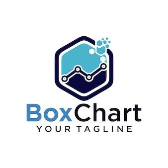 Logo de diagramme en boîte