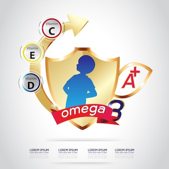 Logo omega 3 pour enfants