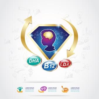 Logo omega vitamin and nutrition logo pour les enfants.