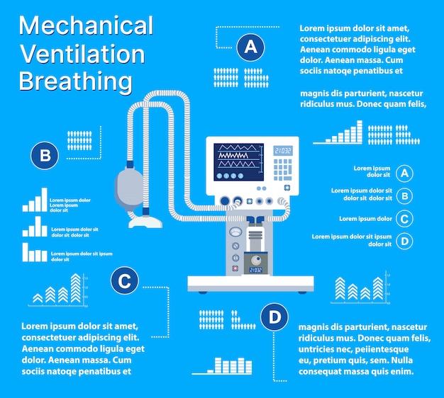 Machine de ventilation mécanique médicale pour dispositif d'équipement
