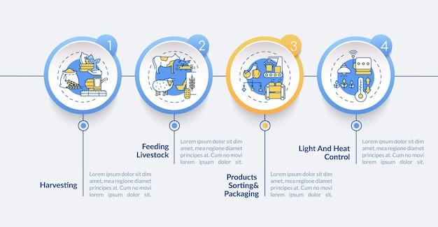 Machines agricoles types illustrations de modèles infographiques