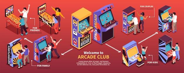Machines de jeux vidéo de rachat de flipper mécanique à pièces d'arcade rétro club bannière infographique isométrique horizontale