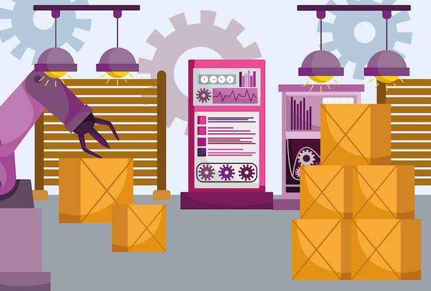 Machines de processus de production